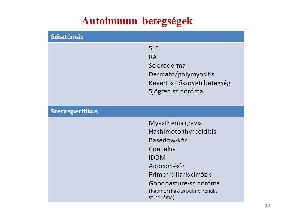 vállízület gyulladás kezelésére milyen gyógyszerek kezelik az osteochondrosis tüneteit