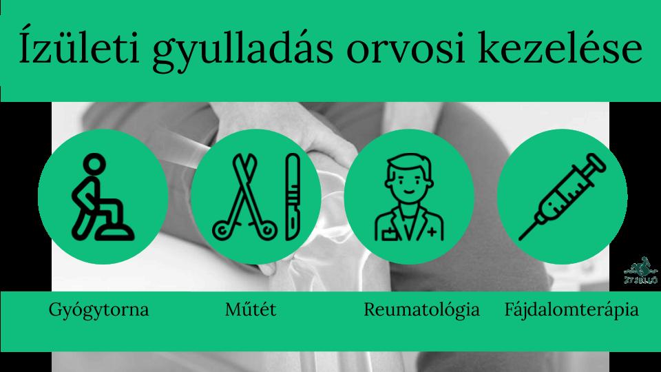 ízületi gyulladáskefe kezelése)