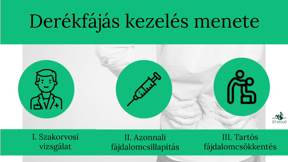 hogyan kell kezelni a csípőreflexeket)