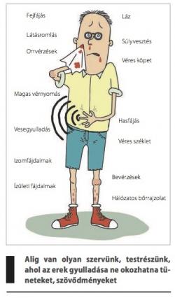 izületi fájdalom láz fejfájás)