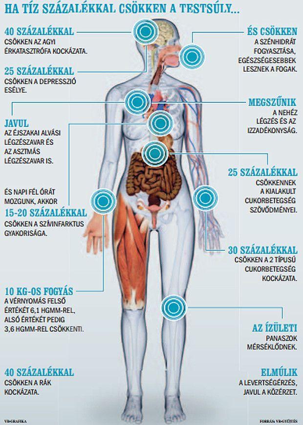 hidrogén-peroxid artrózisos ízületek kezelésére ágyéki terület gyulladása