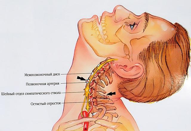 injekciók a vállízületek fájdalmáért)