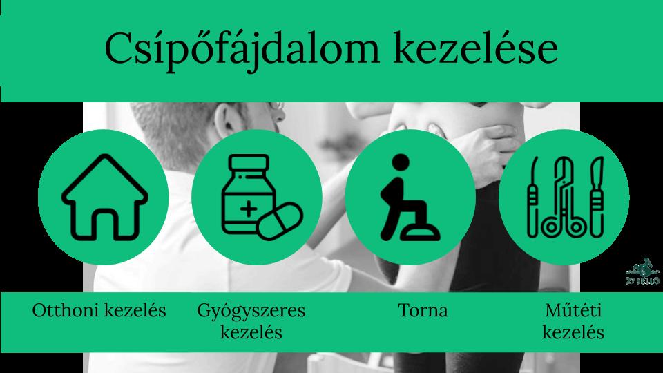 csípőízületi gyulladást kezelnek)
