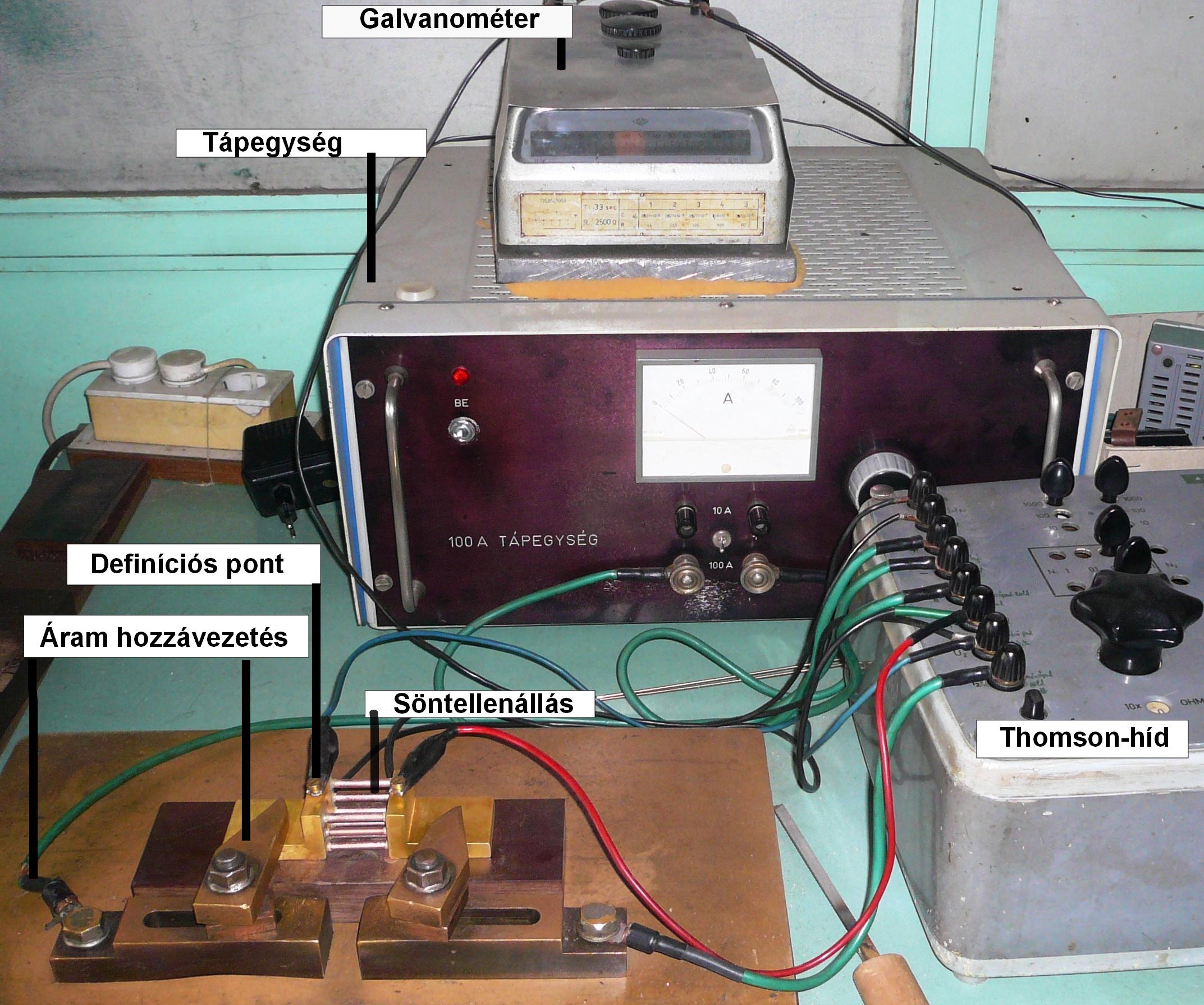 Az elektromos kölcsönhatás - PDF Free Download