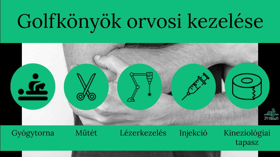a könyökfájás tünetei és kezelése)