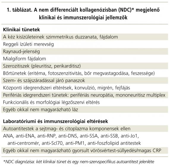 autoimmun ízületi betegség tünetei