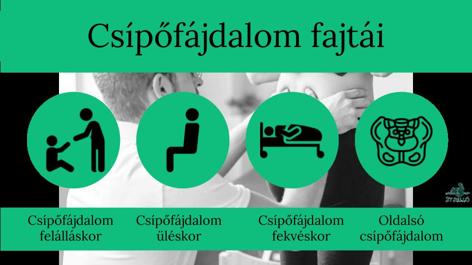 csípő fájdalomcsillapító gyakorlatok)