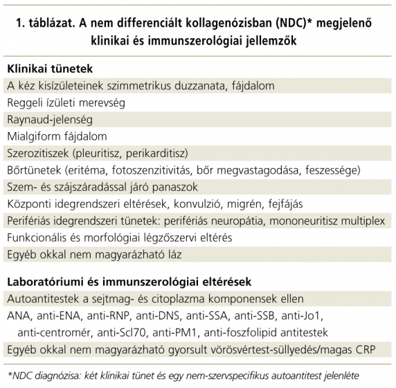 autoimmun ízületi betegségek tünetei és kezelése)