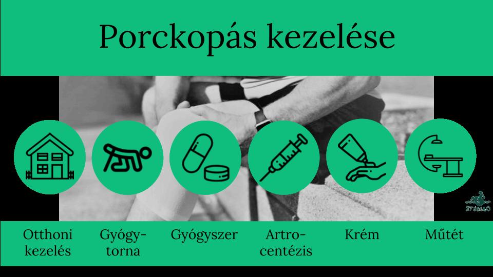 hogyan kell kezelni a csípőízület idegcsípőit)