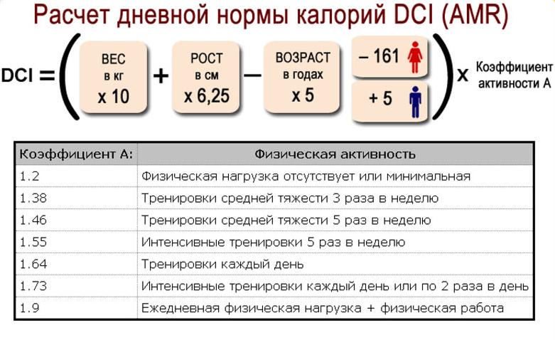 Arthrosis diéta és kezelés. A térd ízületi étrendje: engedélyezett és tiltott termékek