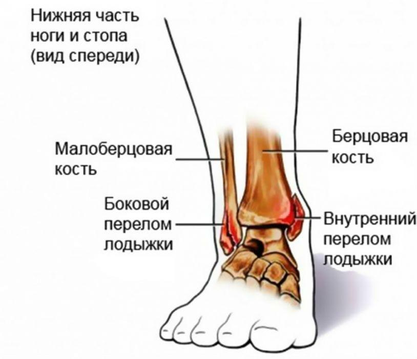 derékfájás jobb láb zsibbadás