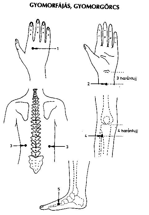 enyhe fájdalom a lábak ízületeiben ízületi gyulladás 2 fokos bokakezelés