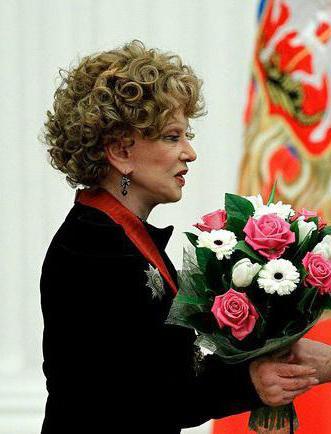 lyudmila gurchenko kézízületi gyulladás