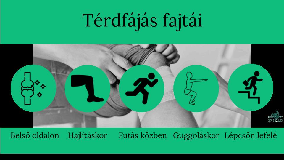 térdízületi kezelés gyógyszerek áttekintése)