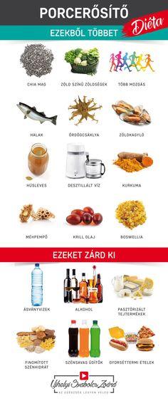 ízületek fájnak a tejtermékek miatt)